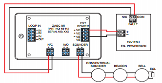 Fire additionally Gent Fire Alarm System Wiring Diagram together with Delayed Egress What Where Why And How besides BlogLoopSupervision in addition Reading Electrical Current With Meter. on circuit fire alarm door holder